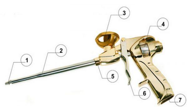 Конструкция пистолета для баллона монтажной пены
