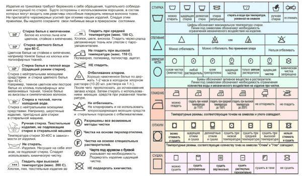 Расшифровка символов по уходу за одеждой