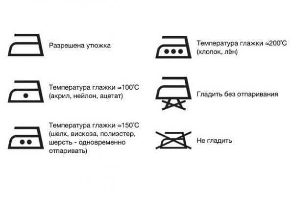 Символы на ярлычке