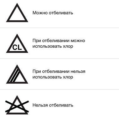 Значение символов отбеливания вещей
