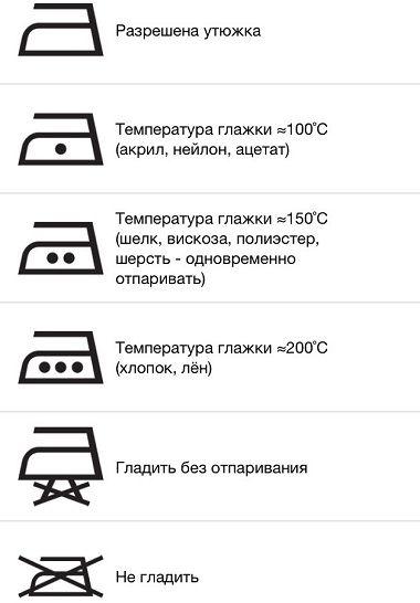 Значки на одежде для стирки: расшифровка ярлыков, подробная таблица символов и их обозначений