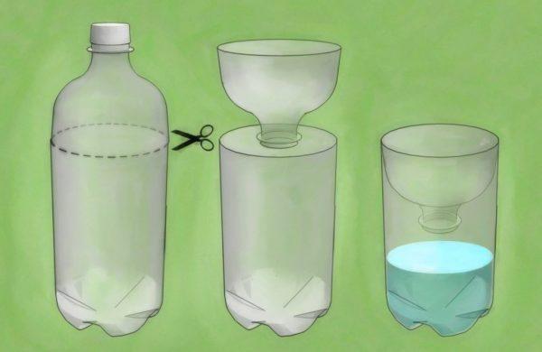 Схема изготовления ловушки для ос из бутылки