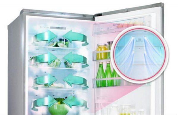 Капельная система авторазморозки холодильника