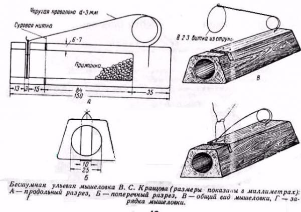 Схема ловушки-удавки